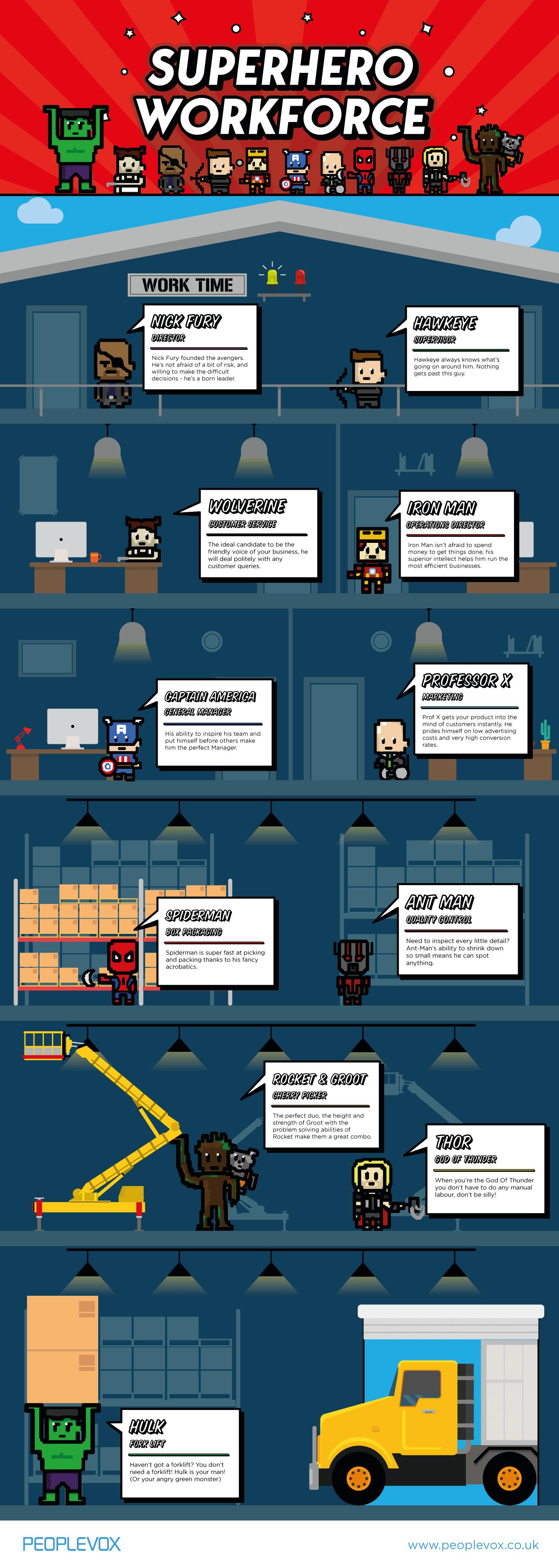 Superhero-work-force
