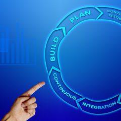 How Custom Software Development Improves Enterprise Customer Service